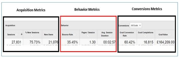 Analytics metric türleri