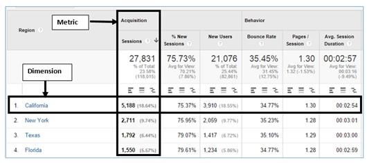 dimensions metrics intro