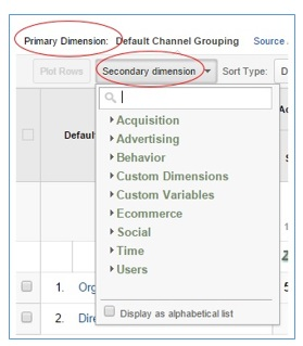Google Analytics Dimensions and Metrics explained in great detail