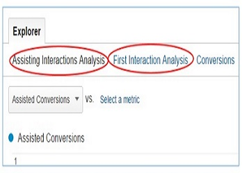 types of interaction analysis