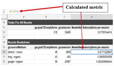 Calculated metrics in Google Analytics - Complete Guide