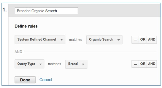 branded organic search channel