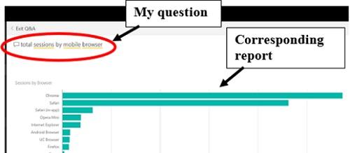 corresponding-report