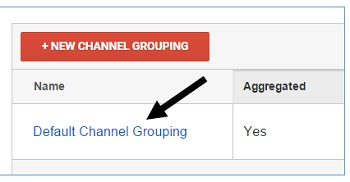 default channel grouping link