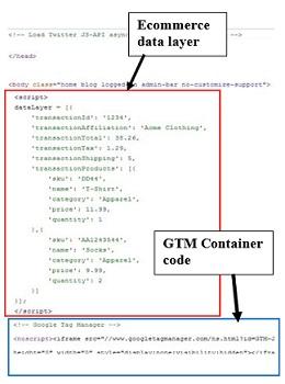 ecommerce-data-layer