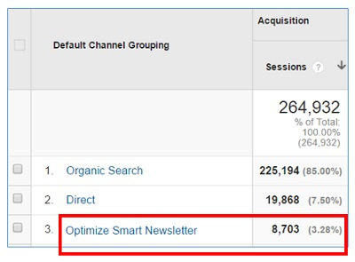 optimizesmart channel2
