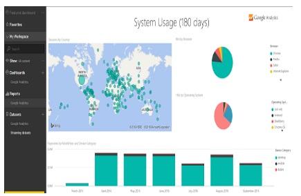 system-usage