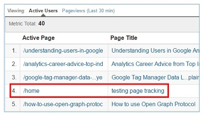 testing-page-tracking