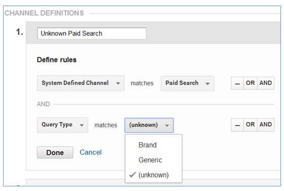 unkown paid search channel