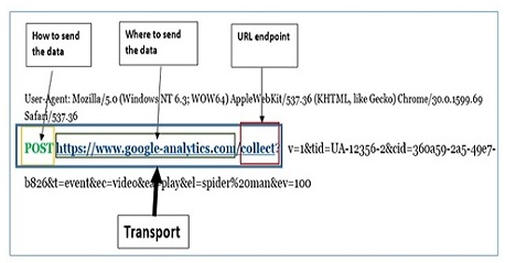 url-endpoint