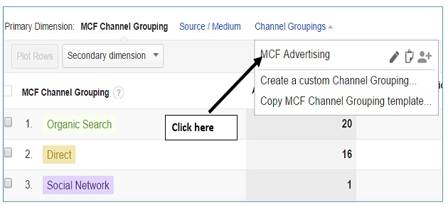 apply mcf channel grouping