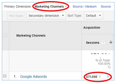 custom adwords channel2