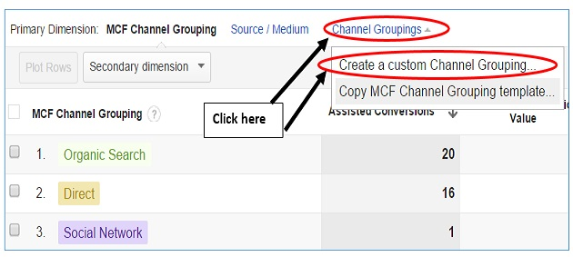 custom mcf channel grouping