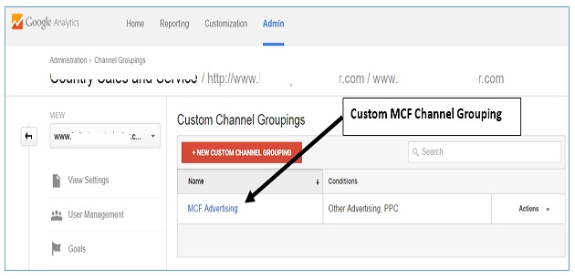 mcf channel grouping custom