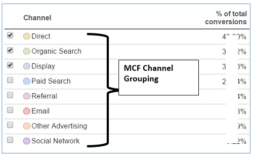 mcf channel grouping1