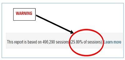 data sampling warning2