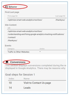 behavior conversions