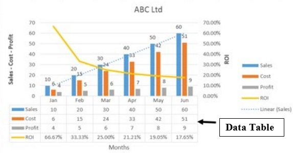 Best Excel Charts  U0026 Graphs Types For Data Analysis