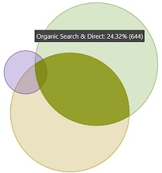 Best excel charts types for data analysis presentation and reporting when to use a venn diagram ccuart Image collections