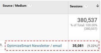 optimizesmart email