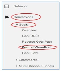 funnel visualization menu