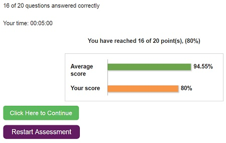 passing percentage 3