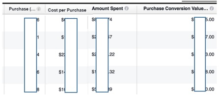 purchase cost per purchase