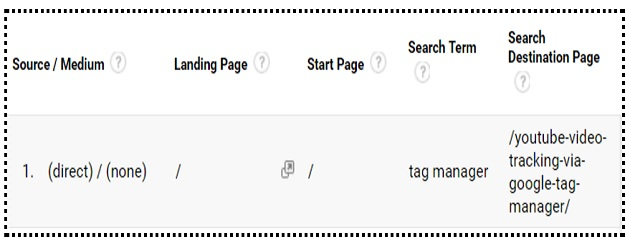 site search funnel 1