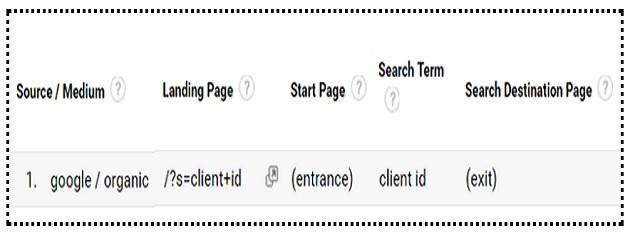 site search funnel 2