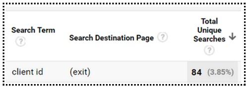 site search funnel 3 1