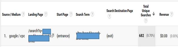 site search funnel 5