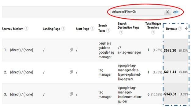 site search funnel 6
