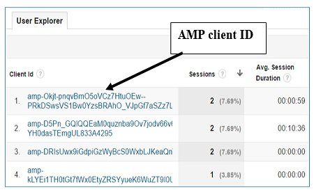 amp client id