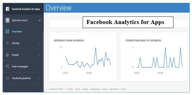 facebook analytics app