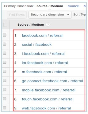 Understanding Facebook Referral traffic in Google Analytics