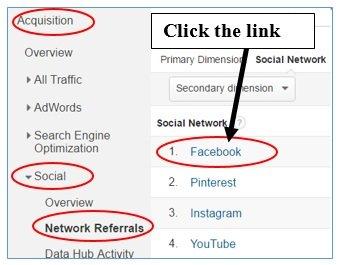 network referrals