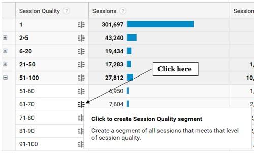 session quality segment