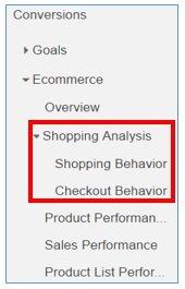shopping analysis reports