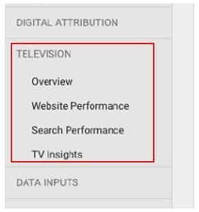 tv attribution