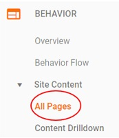 all pages report ga