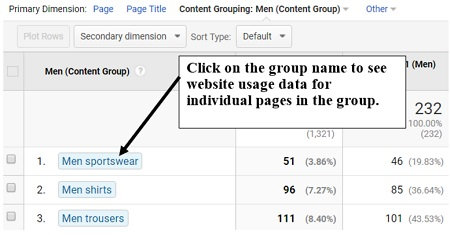 click group name