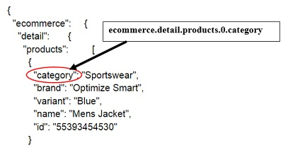 ecommerce detail products