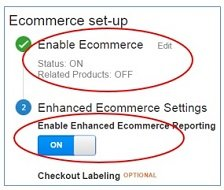 enable ecommerce
