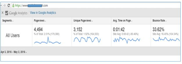 final page analytics