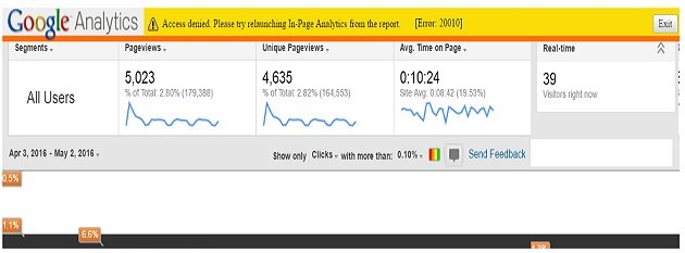 ga in page analytics