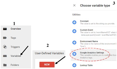 user defined variable gtm