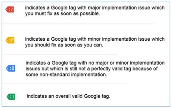 Learn To Install Google Tag Manager On Your Shopify Store
