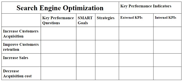 Key performance indicators kpis with examples beginner for Sales key performance indicators template
