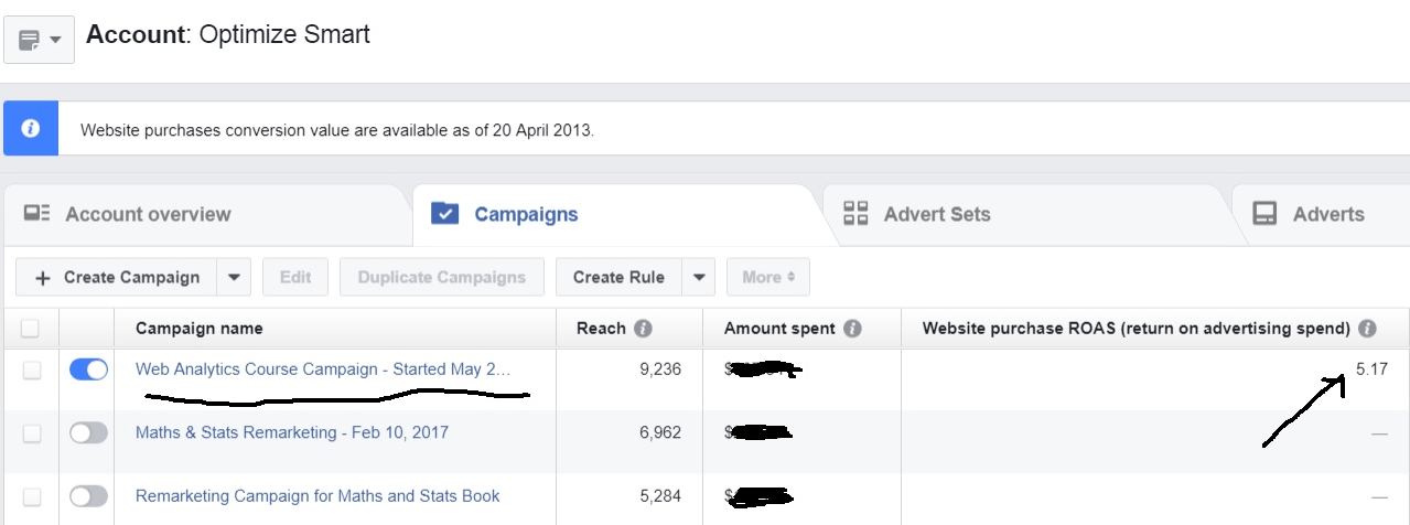 Facebook Marketing Services via OptimizeSmart