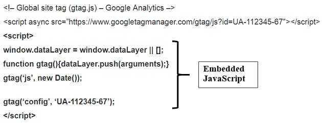 Learn JavaScript for Google Analytics - Beginners' guide